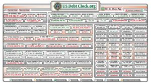 Visualizing the (Massive) Size of the US National Debt