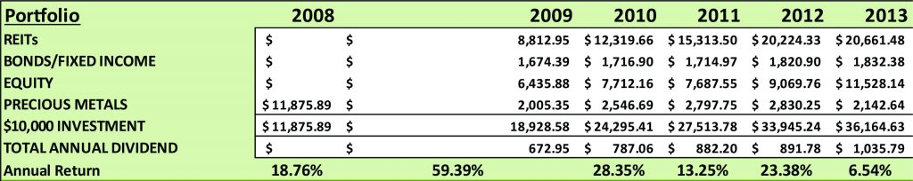 Increased Pensions Liabilities During the Coming Market Crash | Portfolio 1 | Nick Barisheff