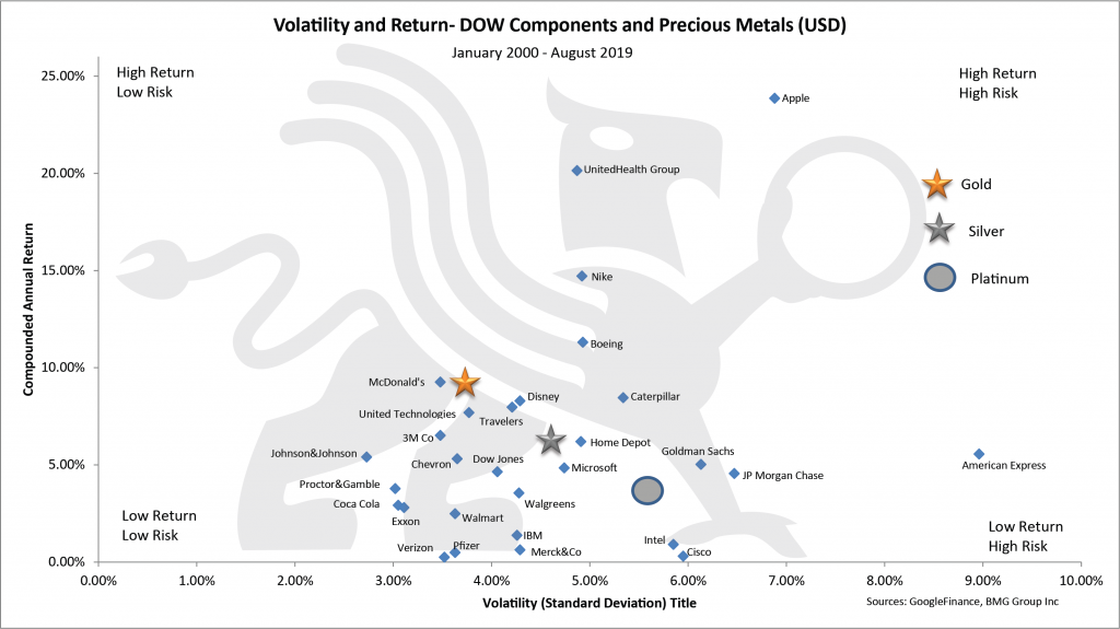 Pensions Liabilities During the Coming Market Crash | Dow Components | Nick Barisheff